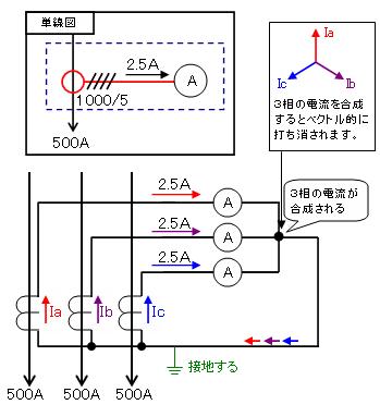 電気工事士 変流器回路について