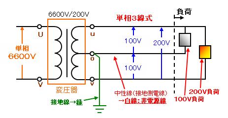 普通柱上トランスには3相3線で6600vがきてますが、単相3線と ...